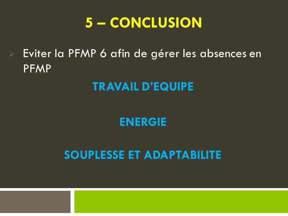 5 – CONCLUSION  Eviter la PFMP 6 afin de gérer les absences en PFMP TRAVAIL D'EQUIPE ENERGIE SOUPLESSE ET ADAPTABILITE