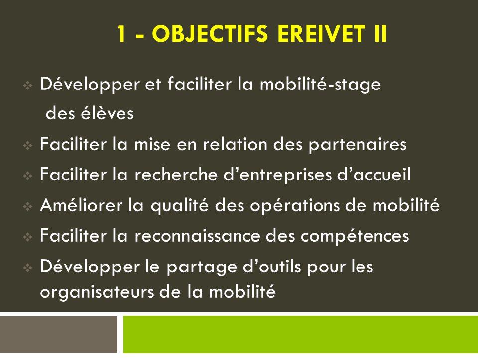 1 - OBJECTIFS EREIVET II  Développer et faciliter la mobilité-stage des élèves  Faciliter la mise en relation des partenaires  Faciliter la recherche d'entreprises d'accueil  Améliorer la qualité des opérations de mobilité  Faciliter la reconnaissance des compétences  Développer le partage d'outils pour les organisateurs de la mobilité