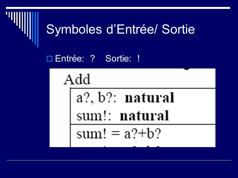 Symboles d'Entrée/ Sortie  Entrée: Sortie: !
