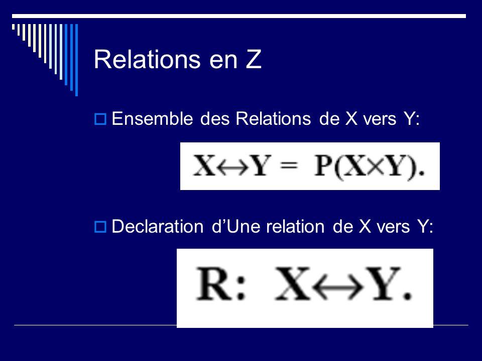 Relations en Z  Ensemble des Relations de X vers Y:  Declaration d'Une relation de X vers Y: