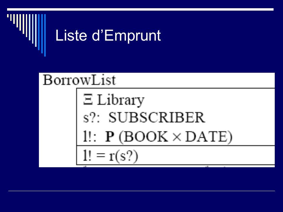 Liste d'Emprunt