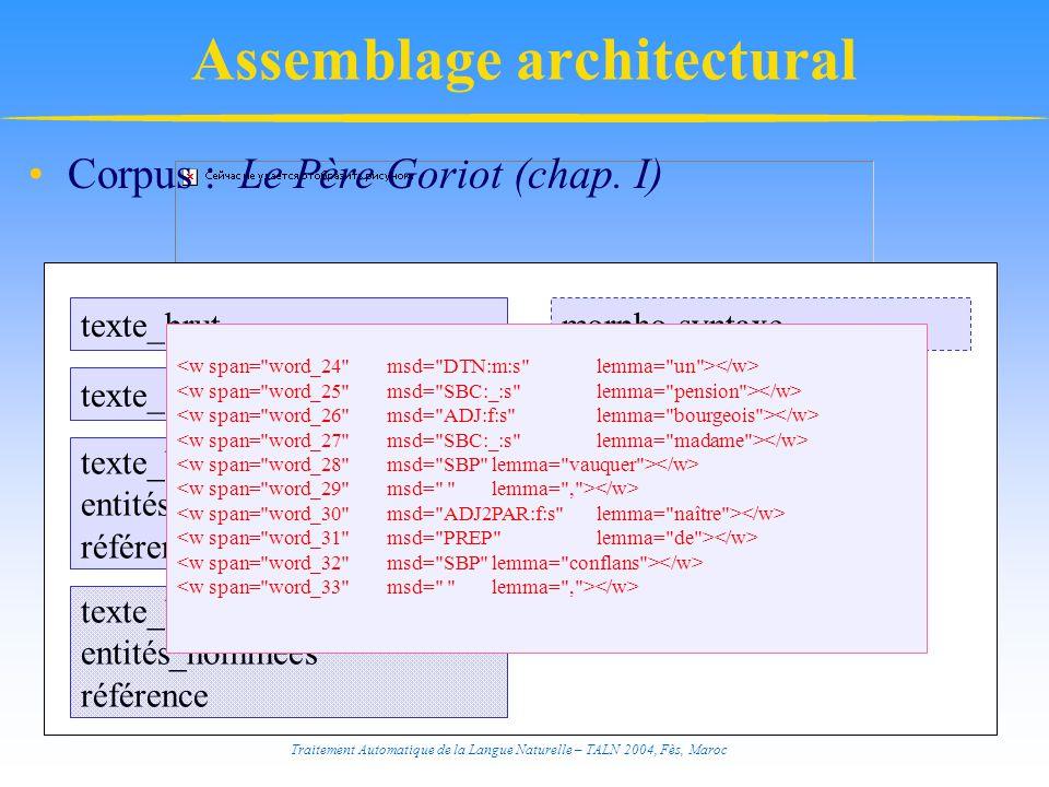 Traitement Automatique de la Langue Naturelle – TALN 2004, Fès, Maroc Assemblage architectural Corpus : Le Père Goriot (chap.