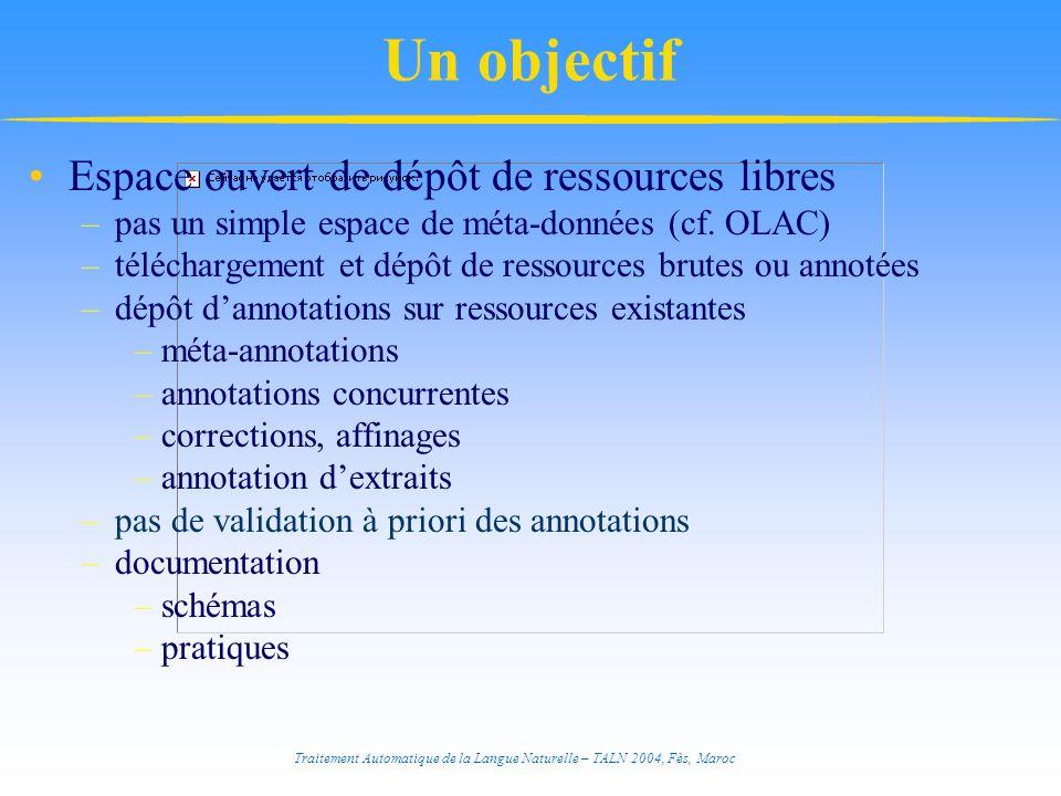 Traitement Automatique de la Langue Naturelle – TALN 2004, Fès, Maroc … et un rêve Annotations « stand-off » –séparation entre données primaires et annotations –souhaitables pour –annotations concurrentes : comparaison de deux étiqueteurs –annotations non hiérarchiques : antécédents complexes Annotations normalisées –suivi des recommandations (TEI, ISO TC37/SC4, RNIL) –indispensables pour –interfaçage avec outils TAL –évaluation des ressources –pérennisation –partage d'outils de traitement de corpus –documentation partagée