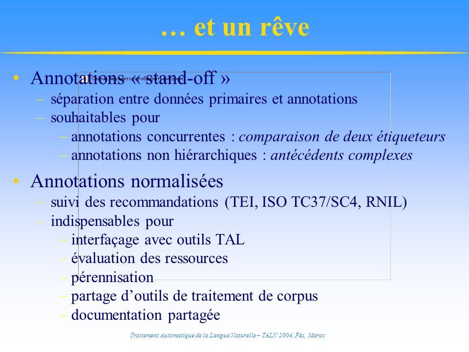 Traitement Automatique de la Langue Naturelle – TALN 2004, Fès, Maroc Couverture, corpus, ressource « Couverture linguistique » –conditions de production & contenu linéaire –« Je sais que le langage courant est plein de pièges.