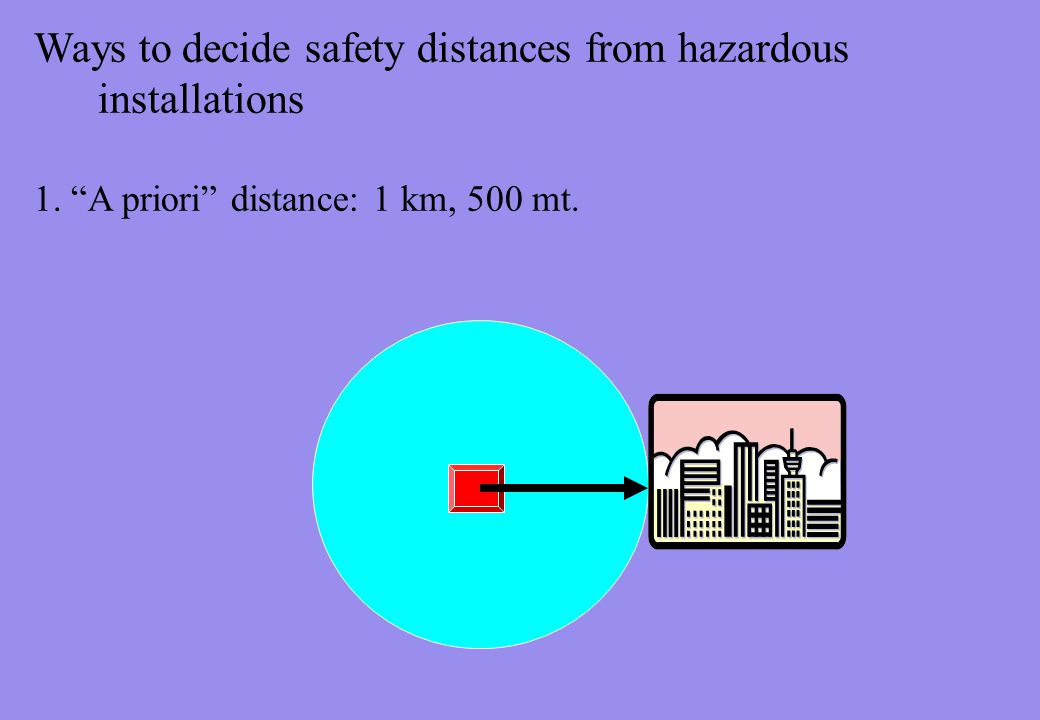 Distance decided upon acceptable levels of risk.