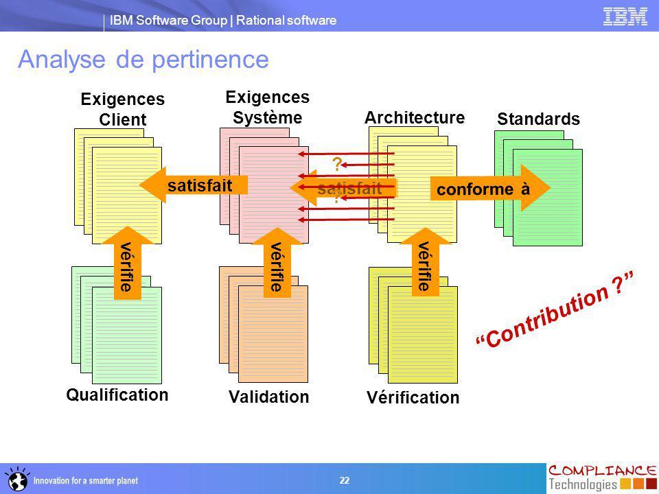 IBM Software Group | Rational software 22 Analyse de pertinence Exigences Client Exigences Système Validation satisfait Qualification vérifie Architec