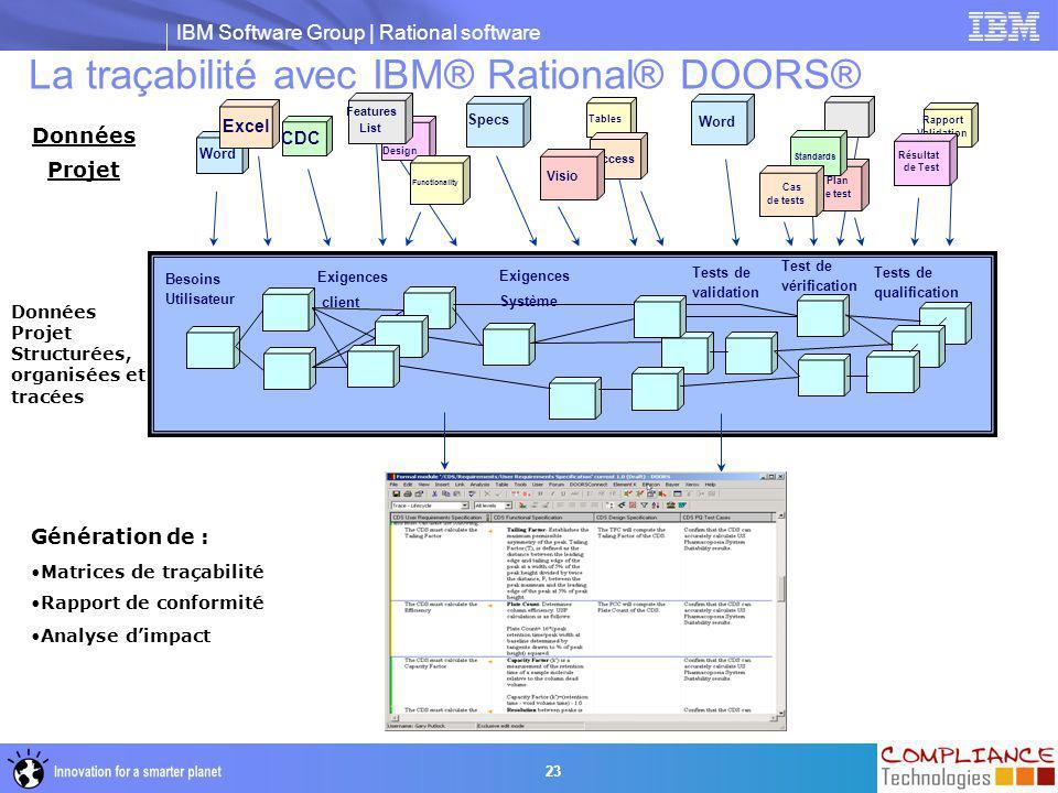 IBM Software Group | Rational software 23 La traçabilité avec IBM® Rational® DOORS® Données Projet Structurées, organisées et tracées Design Tables Wo