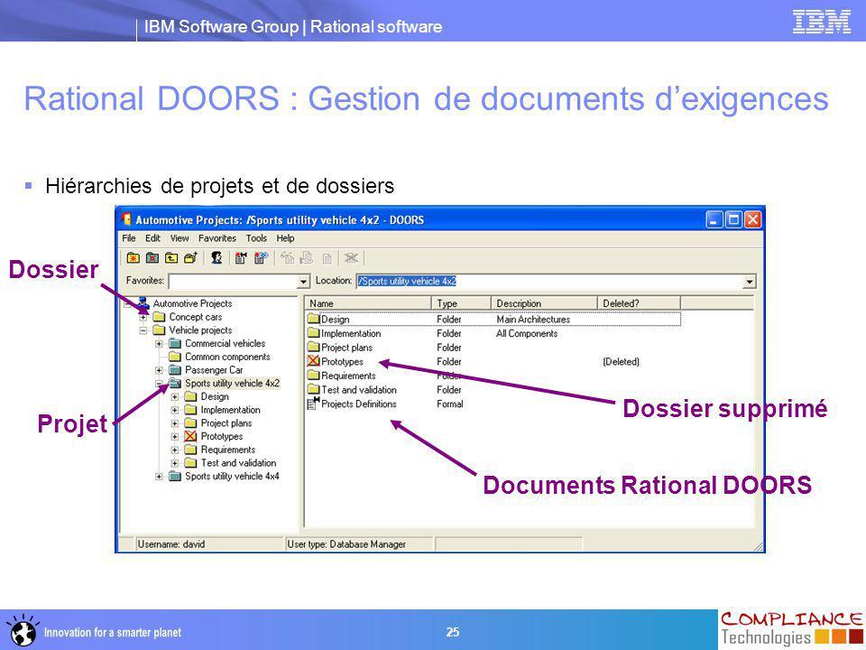 IBM Software Group | Rational software 25 Rational DOORS : Gestion de documents d'exigences  Hiérarchies de projets et de dossiers Dossier supprimé D