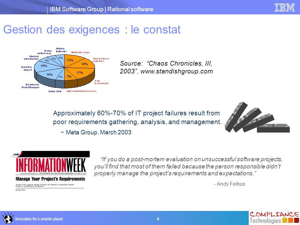 IBM Software Group | Rational software 5 Gestion des exigences : le constat Source: AberdeenGroup, August 2006 Pourquoi les projets échouent-ils?