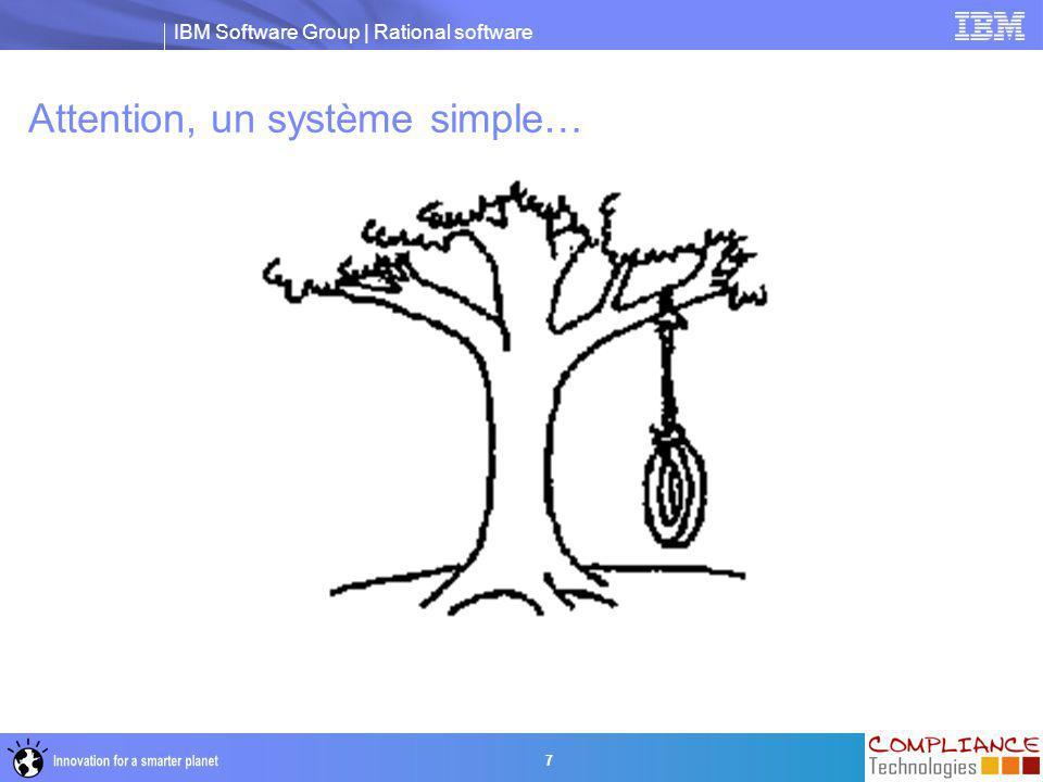 IBM Software Group | Rational software 18 Exigences Système Exigences Sous-système Exigences Composant Tests de Validation Tests de Vérification Tests de Vérification Tests de Qualification Qualification système Validation système Vérification des sous-systèmes Vérification des composants Exigences Utilisateur Expression des besoins Mise en service Cycle en V : Exigences à tous les niveaux