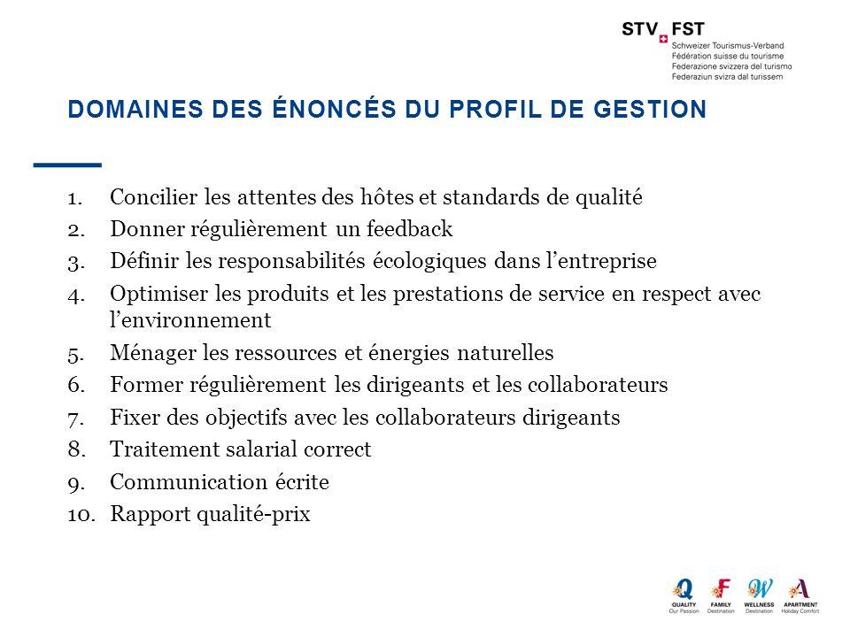 DOMAINES DES ÉNONCÉS DU PROFIL DE GESTION 1.Concilier les attentes des hôtes et standards de qualité 2.Donner régulièrement un feedback 3.Définir les