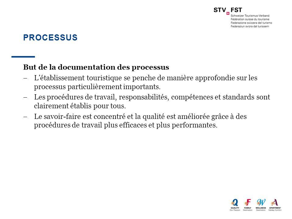 But de la documentation des processus  L'établissement touristique se penche de manière approfondie sur les processus particulièrement importants. 