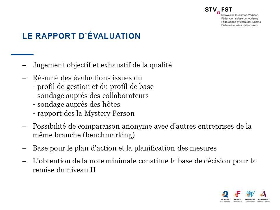  Jugement objectif et exhaustif de la qualité  Résumé des évaluations issues du - profil de gestion et du profil de base - sondage auprès des collab