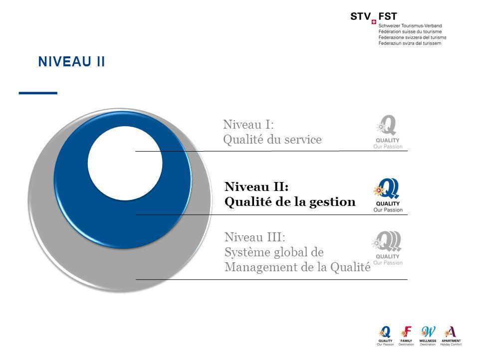 NIVEAU II Niveau I: Qualité du service Niveau II: Qualité de la gestion Niveau III: Système global de Management de la Qualité