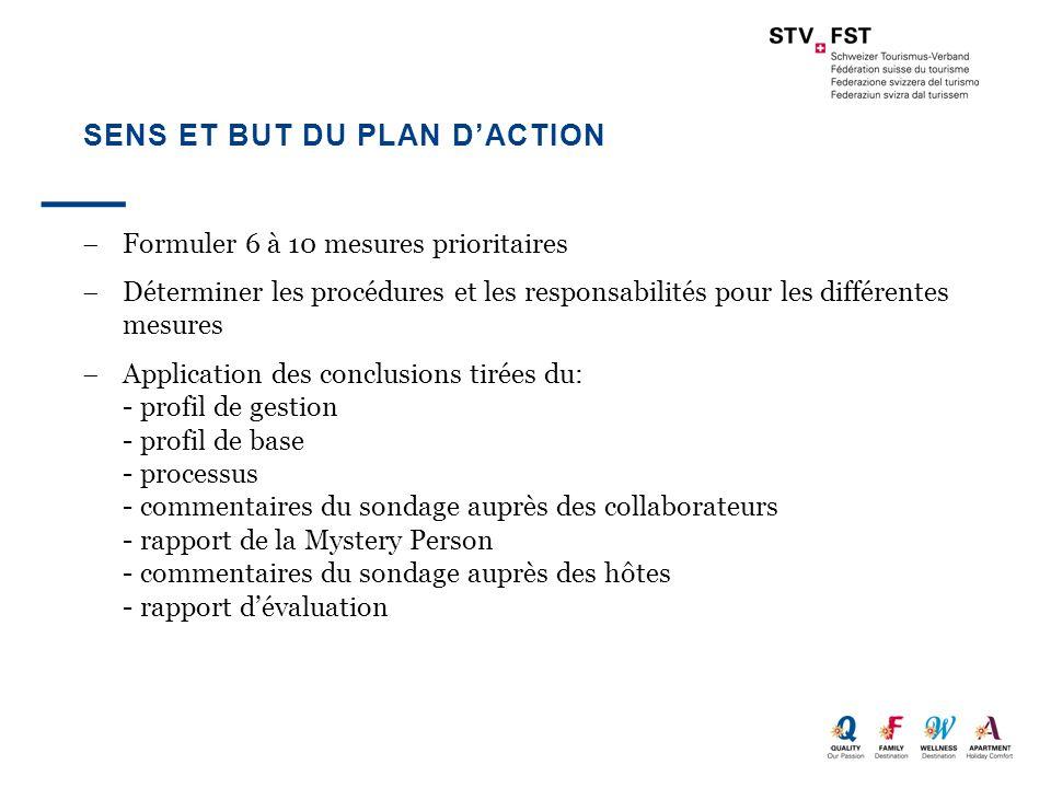 SENS ET BUT DU PLAN D'ACTION  Formuler 6 à 10 mesures prioritaires  Déterminer les procédures et les responsabilités pour les différentes mesures 