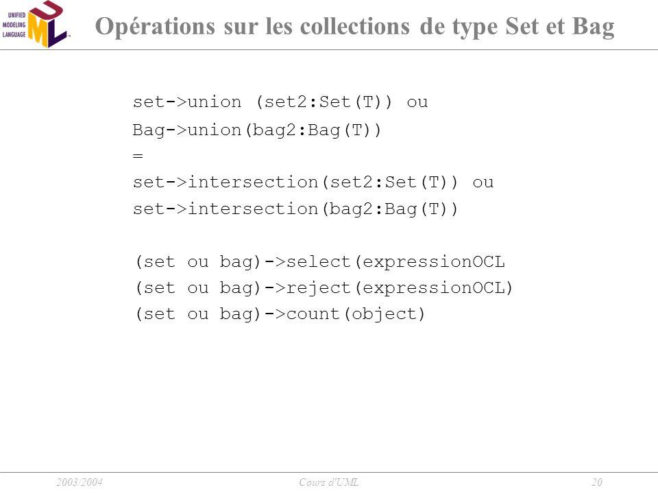 2003/2004Cours d'UML20 Opérations sur les collections de type Set et Bag set->union (set2:Set(T)) ou Bag->union(bag2:Bag(T)) = set->intersection(set2: