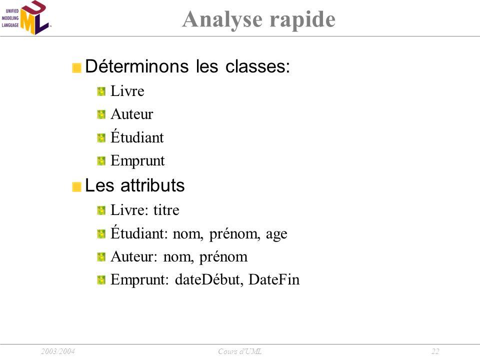 2003/2004Cours d'UML22 Analyse rapide Déterminons les classes: Livre Auteur Étudiant Emprunt Les attributs Livre: titre Étudiant: nom, prénom, age Aut