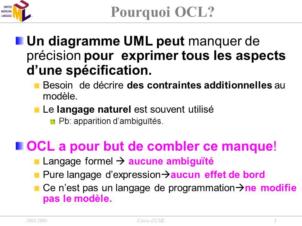 2003/2004Cours d UML4 OCL: Comment l'utiliser Utilisation d'OCL dans plusieurs cas: Spécifier les invariants des classes et types du modèle de classes Spécifier les invariants pour les stéréotypes Décrire les pre et post conditions sur les opérations et méthodes.