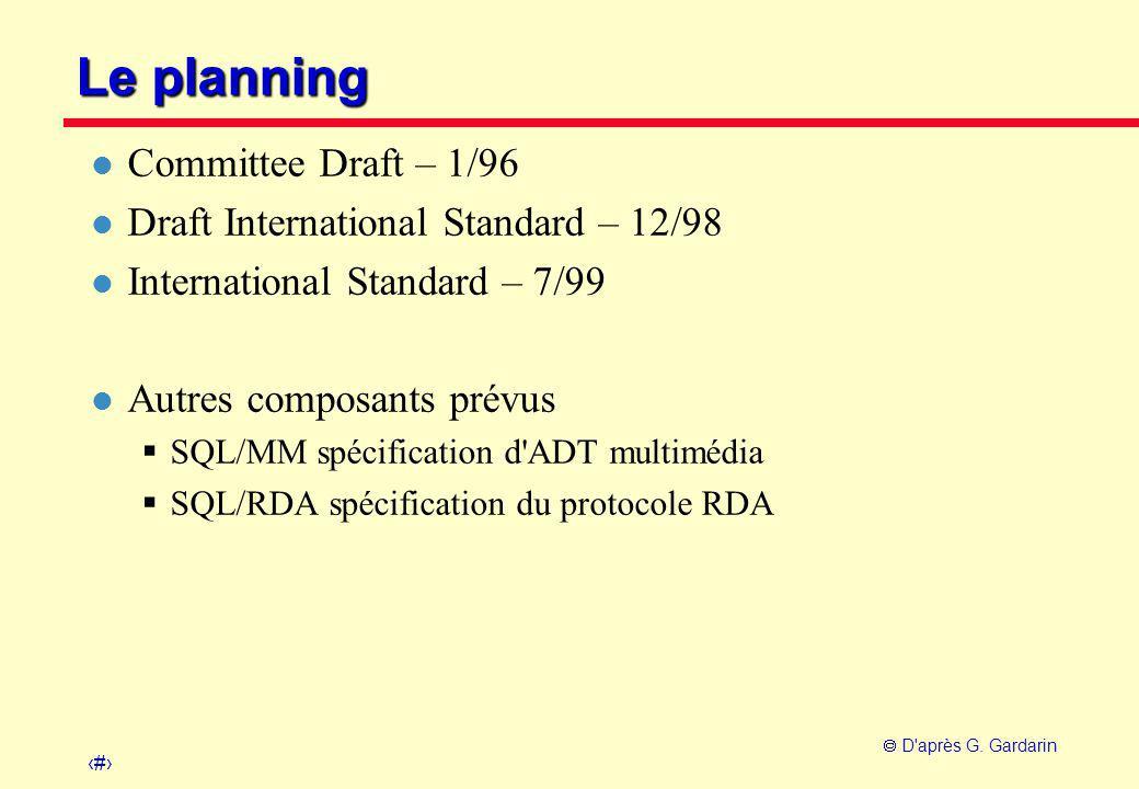 12  D'après G. Gardarin Le planning l Committee Draft – 1/96 l Draft International Standard – 12/98 l International Standard – 7/99 l Autres composan