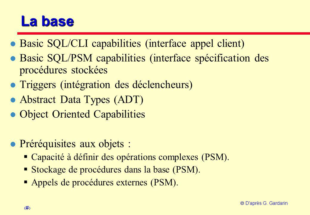 14  D'après G. Gardarin La base l Basic SQL/CLI capabilities (interface appel client) l Basic SQL/PSM capabilities (interface spécification des procé