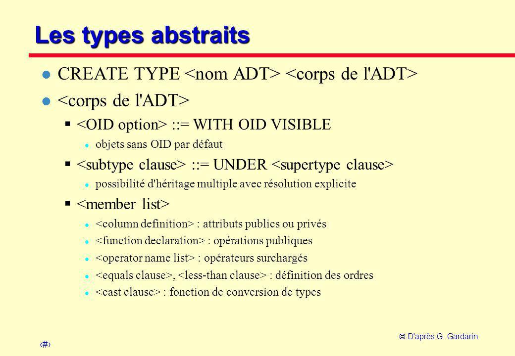 19  D'après G. Gardarin Les types abstraits l CREATE TYPE l  ::= WITH OID VISIBLE l objets sans OID par défaut  ::= UNDER l possibilité d'héritage