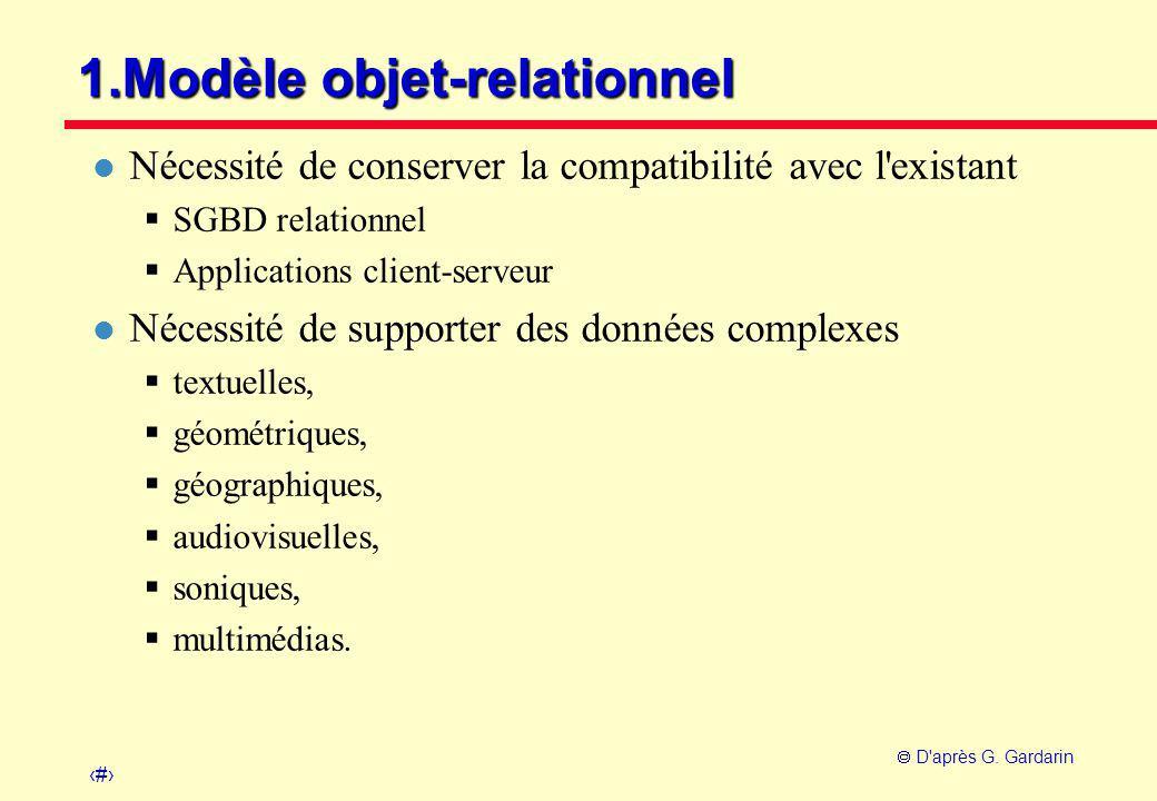 2  D'après G. Gardarin 1.Modèle objet-relationnel l Nécessité de conserver la compatibilité avec l'existant  SGBD relationnel  Applications client-