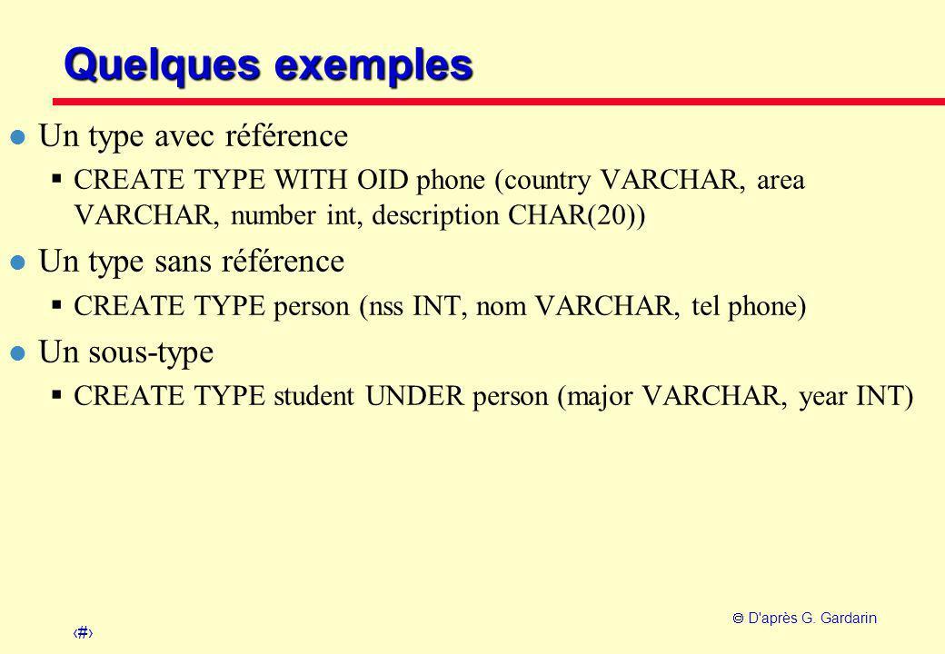 20  D'après G. Gardarin Quelques exemples l Un type avec référence  CREATE TYPE WITH OID phone (country VARCHAR, area VARCHAR, number int, descripti