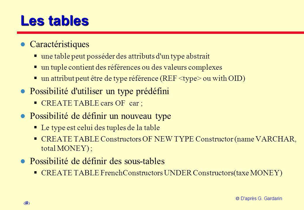 23  D'après G. Gardarin Les tables l Caractéristiques  une table peut posséder des attributs d'un type abstrait  un tuple contient des références o
