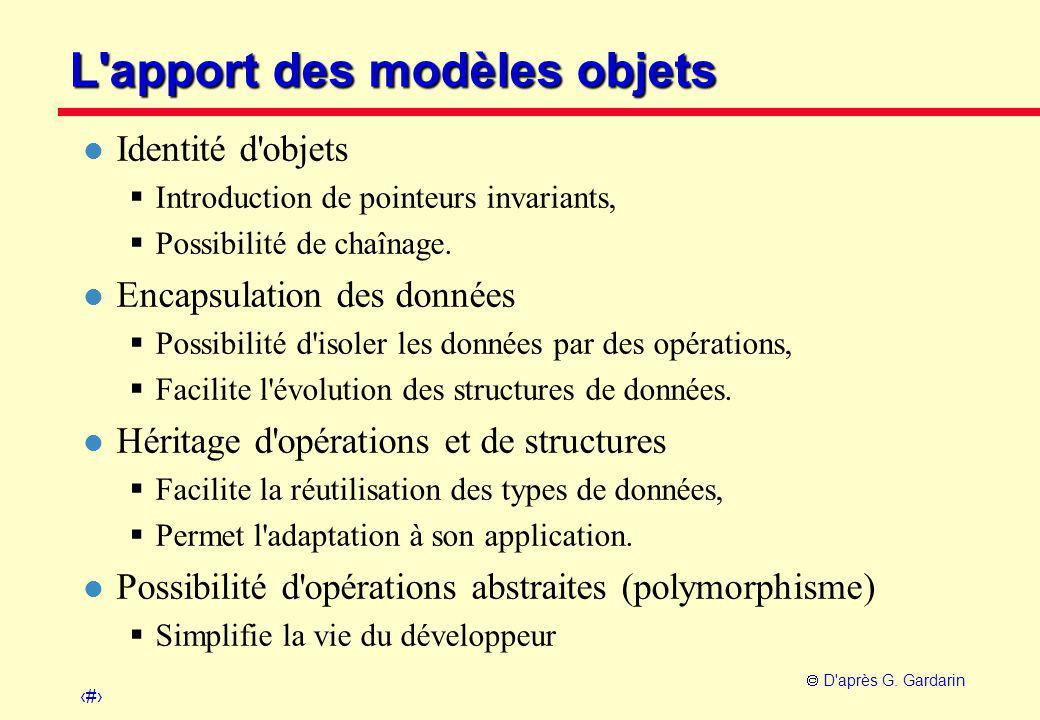 4  D'après G. Gardarin L'apport des modèles objets l Identité d'objets  Introduction de pointeurs invariants,  Possibilité de chaînage. l Encapsula