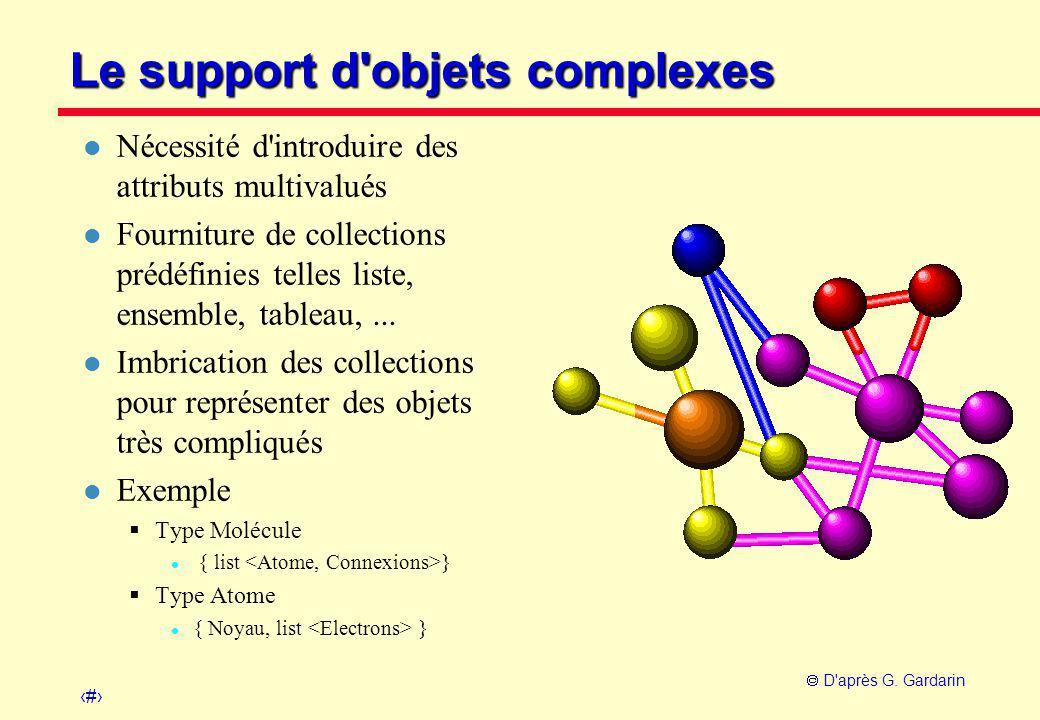 5  D'après G. Gardarin Le support d'objets complexes l Nécessité d'introduire des attributs multivalués l Fourniture de collections prédéfinies telle