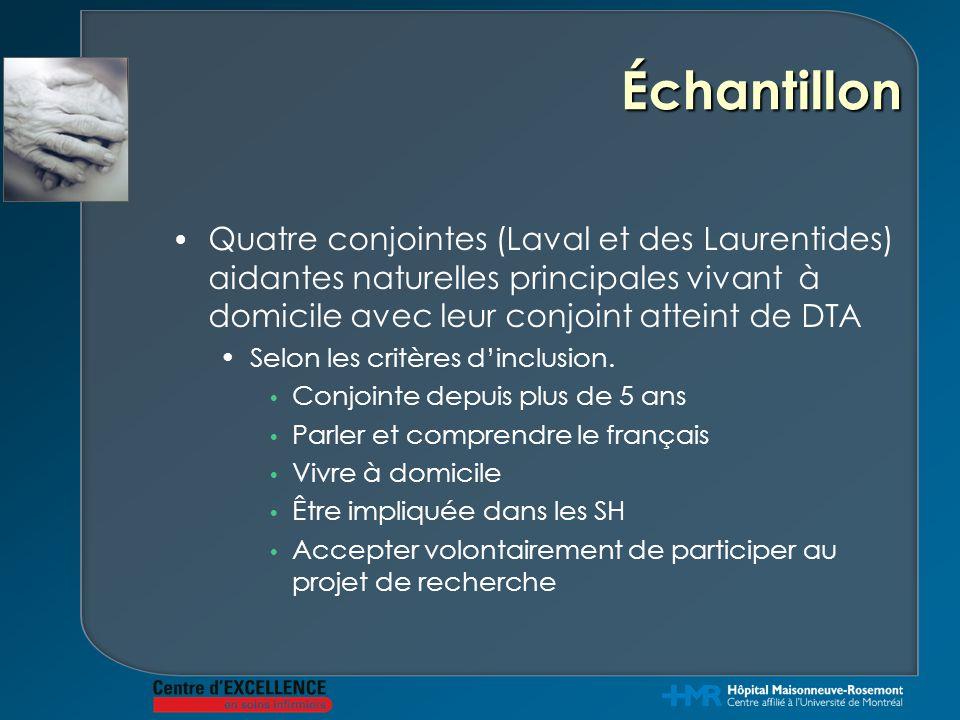 Échantillon Quatre conjointes (Laval et des Laurentides) aidantes naturelles principales vivant à domicile avec leur conjoint atteint de DTA Selon les critères d'inclusion.