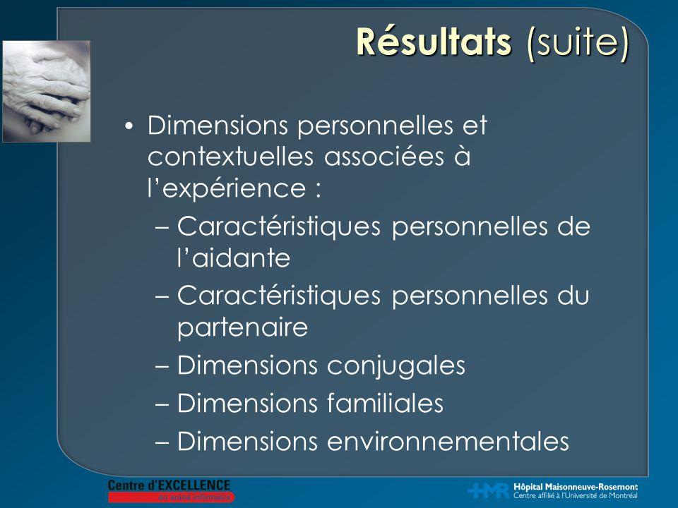 Résultats (suite) Dimensions personnelles et contextuelles associées à l'expérience : –Caractéristiques personnelles de l'aidante –Caractéristiques personnelles du partenaire –Dimensions conjugales –Dimensions familiales –Dimensions environnementales
