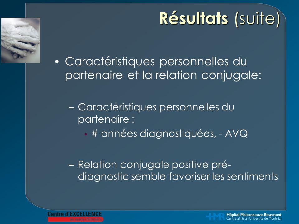 Résultats (suite) Caractéristiques personnelles du partenaire et la relation conjugale: –Caractéristiques personnelles du partenaire : # années diagno
