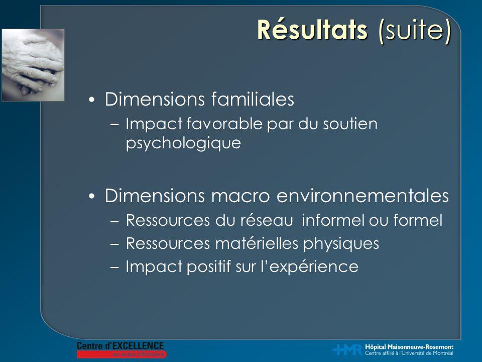 Résultats (suite) Dimensions familiales –Impact favorable par du soutien psychologique Dimensions macro environnementales –Ressources du réseau informel ou formel –Ressources matérielles physiques –Impact positif sur l'expérience