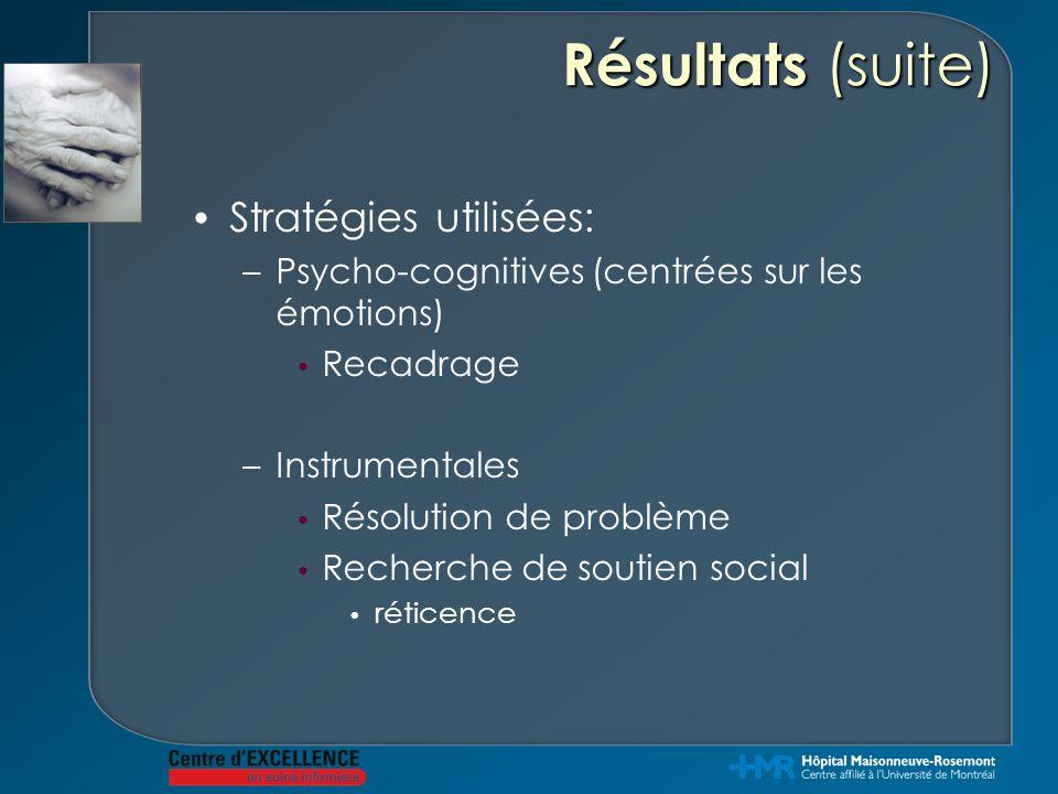 Résultats (suite) Stratégies utilisées: –Psycho-cognitives (centrées sur les émotions) Recadrage –Instrumentales Résolution de problème Recherche de soutien social réticence