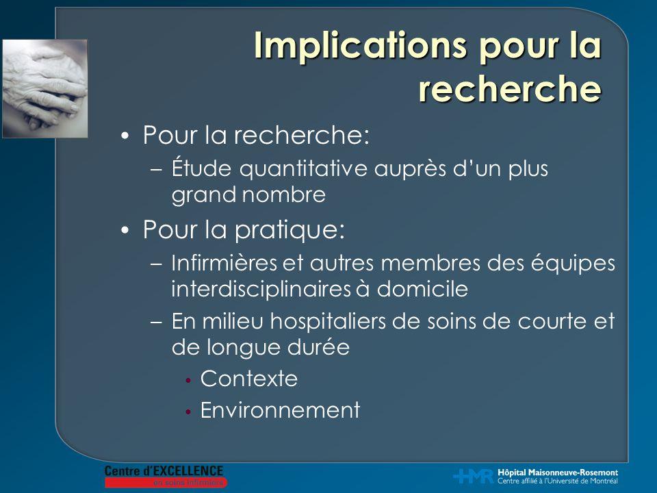 Implications pour la recherche Pour la recherche: –Étude quantitative auprès d'un plus grand nombre Pour la pratique: –Infirmières et autres membres d