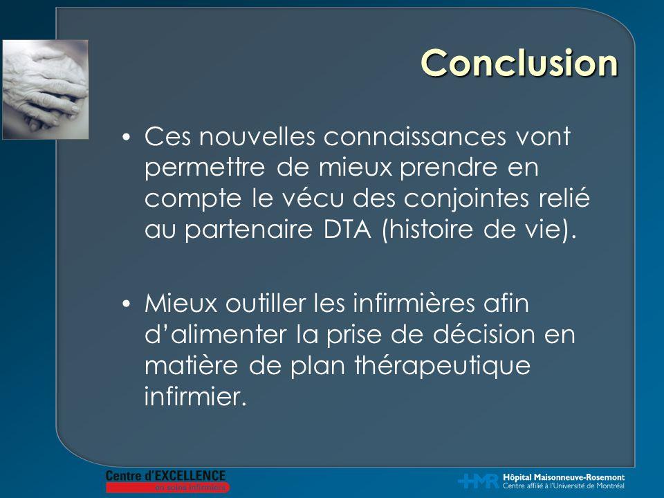 Conclusion Ces nouvelles connaissances vont permettre de mieux prendre en compte le vécu des conjointes relié au partenaire DTA (histoire de vie). Mie