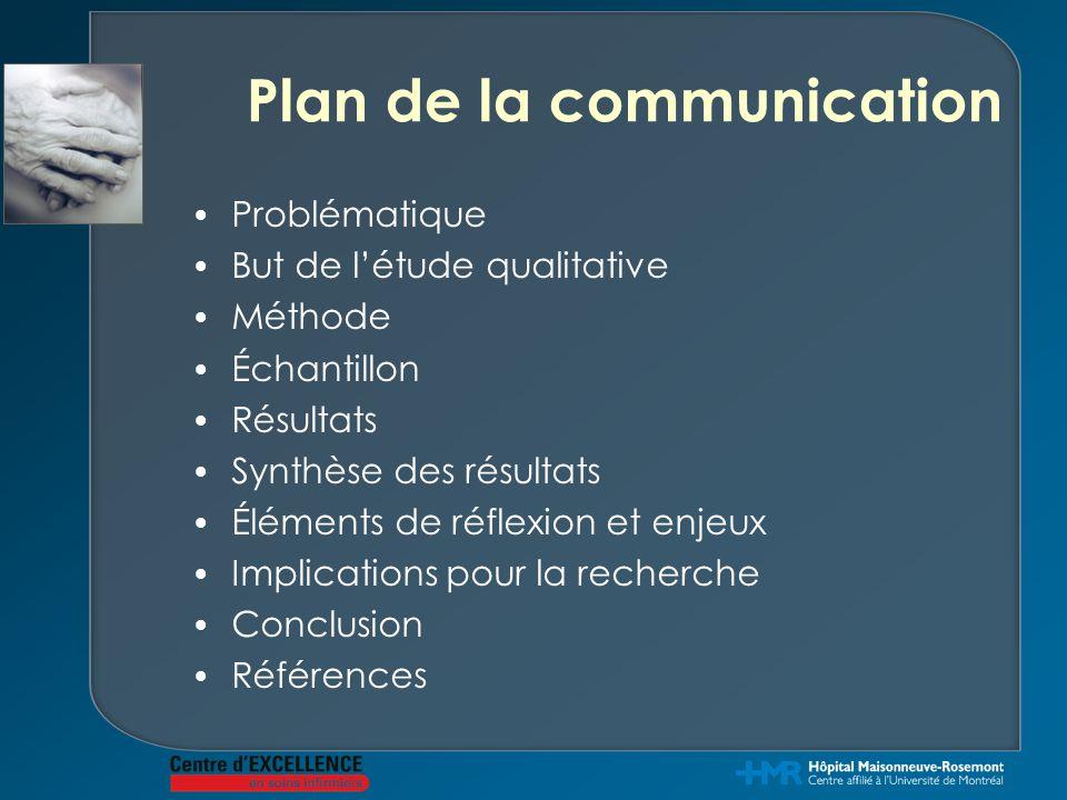 Plan de la communication Problématique But de l'étude qualitative Méthode Échantillon Résultats Synthèse des résultats Éléments de réflexion et enjeux Implications pour la recherche Conclusion Références