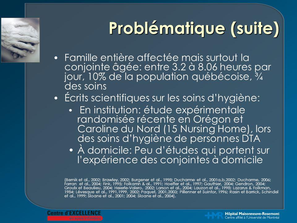 Problématique (suite) Famille entière affectée mais surtout la conjointe âgée: entre 3.2 à 8.06 heures par jour, 10% de la population québécoise, ¾ de
