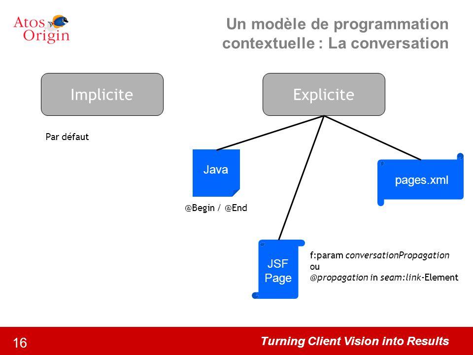 Turning Client Vision into Results 16 Un modèle de programmation contextuelle : La conversation ImpliciteExplicite Par défaut JSF Page pages.xml Java