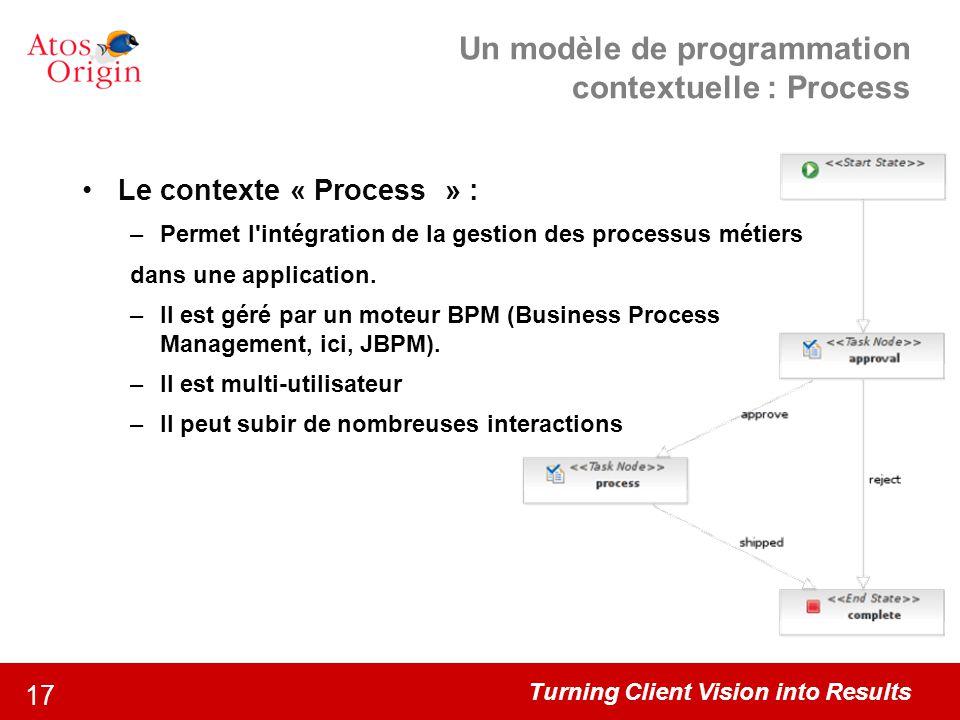 Turning Client Vision into Results 17 Un modèle de programmation contextuelle : Process Le contexte « Process » : –Permet l'intégration de la gestion