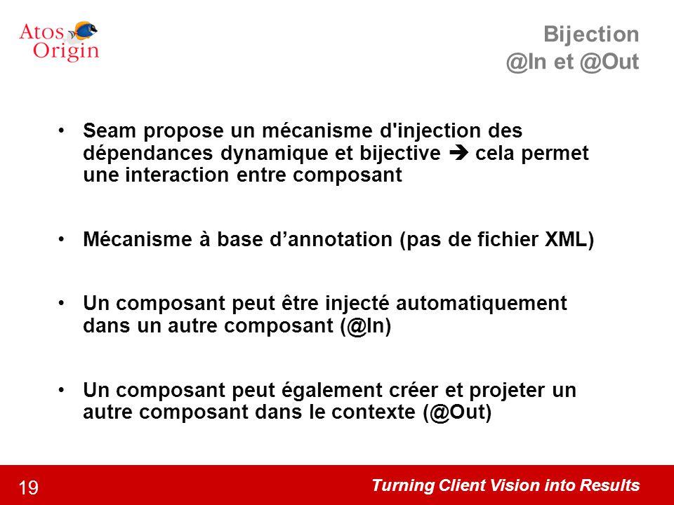 Turning Client Vision into Results 19 Bijection @In et @Out Seam propose un mécanisme d'injection des dépendances dynamique et bijective  cela permet