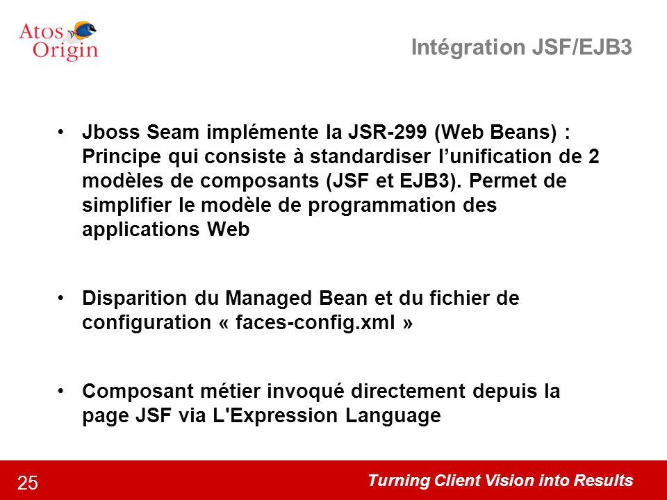 Turning Client Vision into Results 25 Intégration JSF/EJB3 Jboss Seam implémente la JSR-299 (Web Beans) : Principe qui consiste à standardiser l'unifi