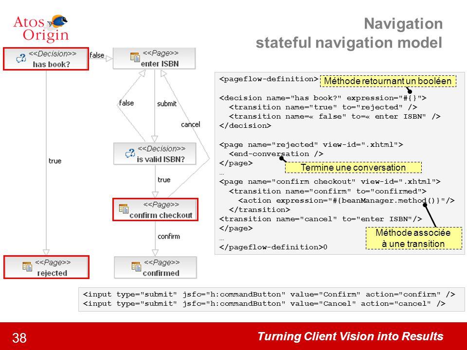 Turning Client Vision into Results 38 Navigation stateful navigation model … … 0 Méthode retournant un booléen Termine une conversation Méthode associ