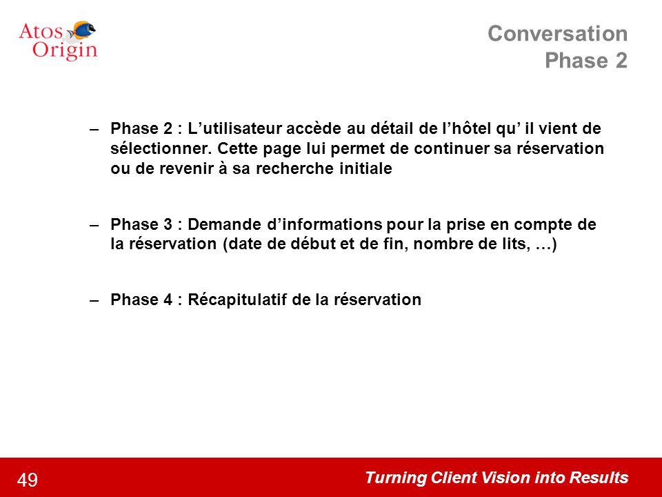 Turning Client Vision into Results 49 Conversation Phase 2 –Phase 2 : L'utilisateur accède au détail de l'hôtel qu' il vient de sélectionner. Cette pa