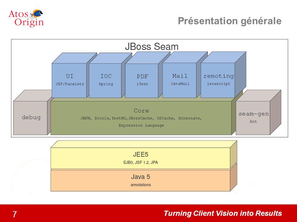 Turning Client Vision into Results 7 Présentation générale