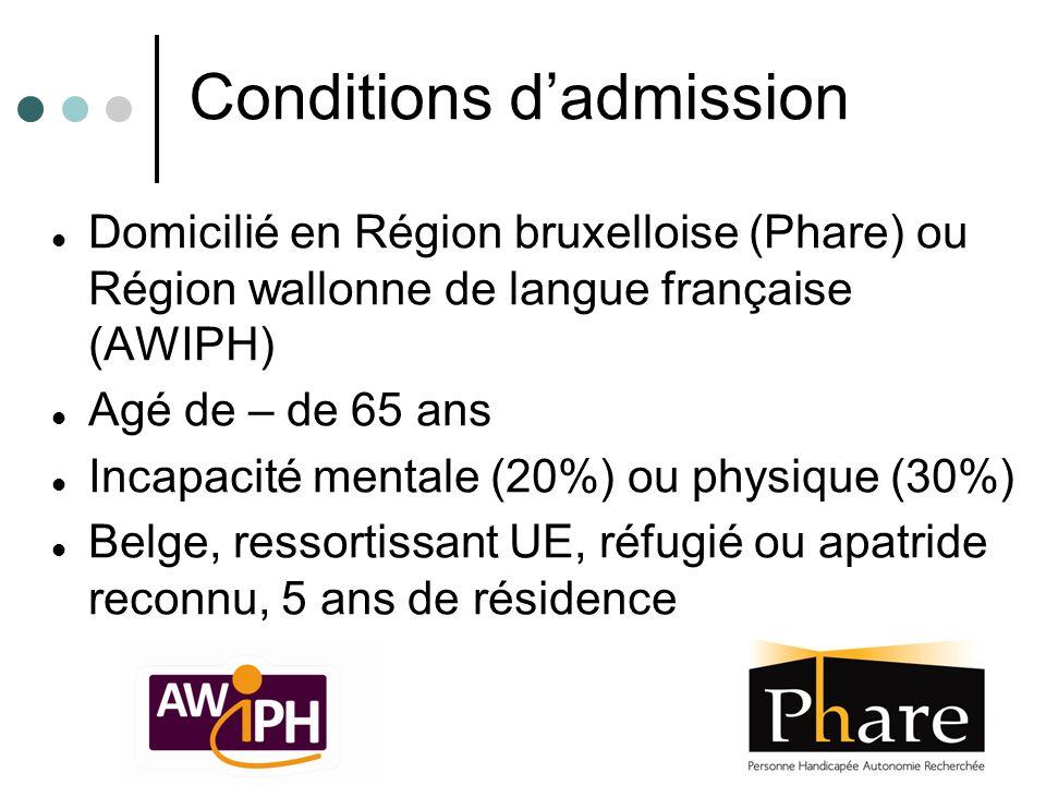 Conditions d'admission Domicilié en Région bruxelloise (Phare) ou Région wallonne de langue française (AWIPH) Agé de – de 65 ans Incapacité mentale (2