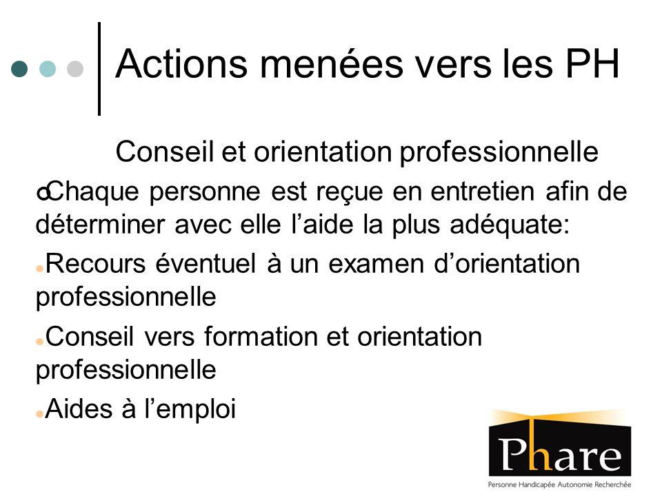 Actions menées vers les PH Conseil et orientation professionnelle Chaque personne est reçue en entretien afin de déterminer avec elle l'aide la plus a