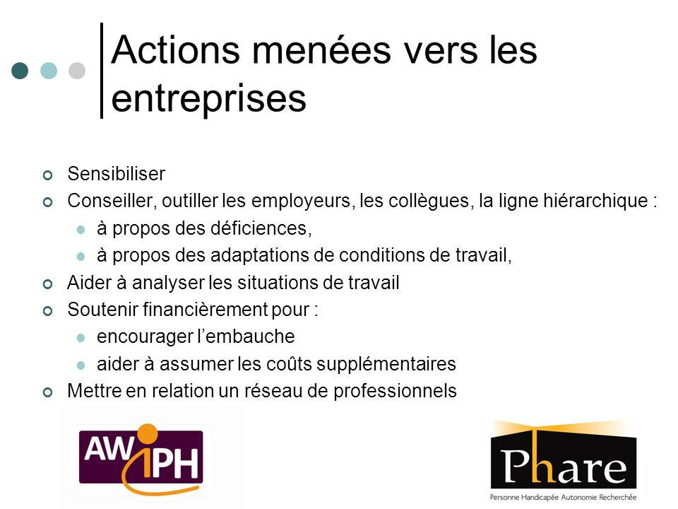 Actions menées vers les entreprises Sensibiliser Conseiller, outiller les employeurs, les collègues, la ligne hiérarchique : à propos des déficiences,