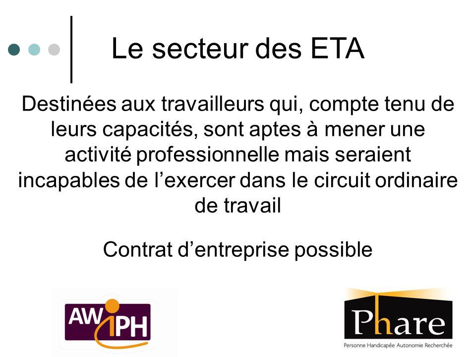 Le secteur des ETA Destinées aux travailleurs qui, compte tenu de leurs capacités, sont aptes à mener une activité professionnelle mais seraient incap
